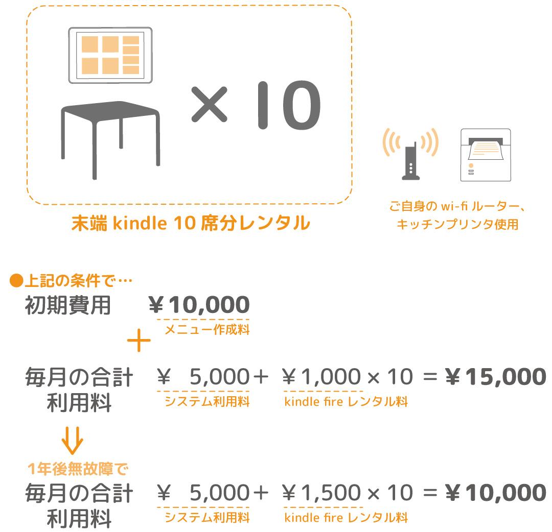 セルフオーダーシステムの導入費用例