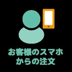 顧客登録・お客様のスマートフォン